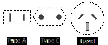 Stekker type A C I