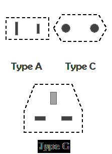 Stekker type A C G