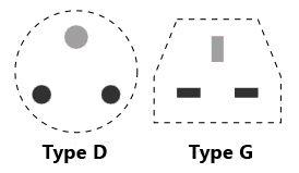 Stekkers type D en G