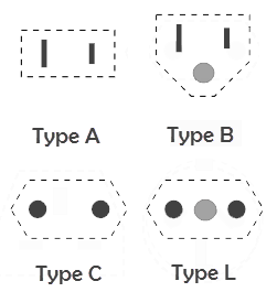 Stekker type A B C L